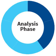 Analysis Phase
