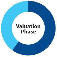 Valuation Phase